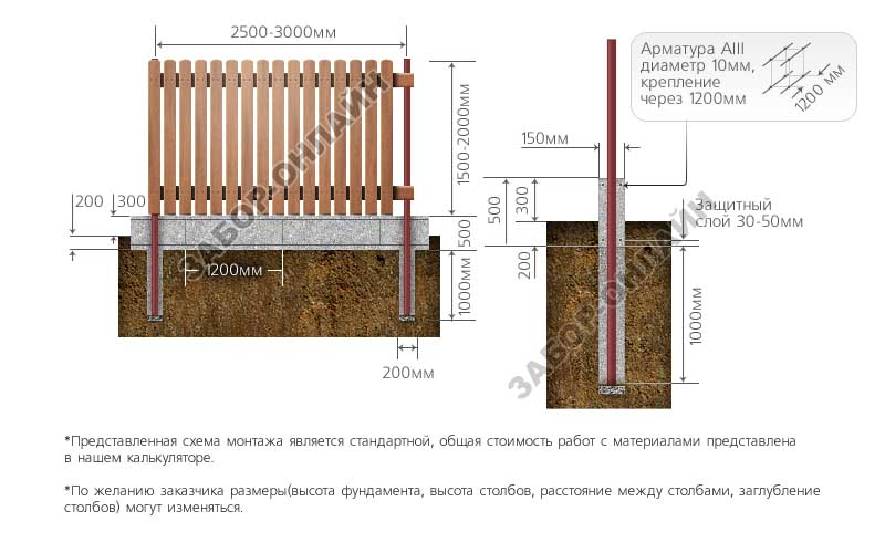 wooden_fundament.png
